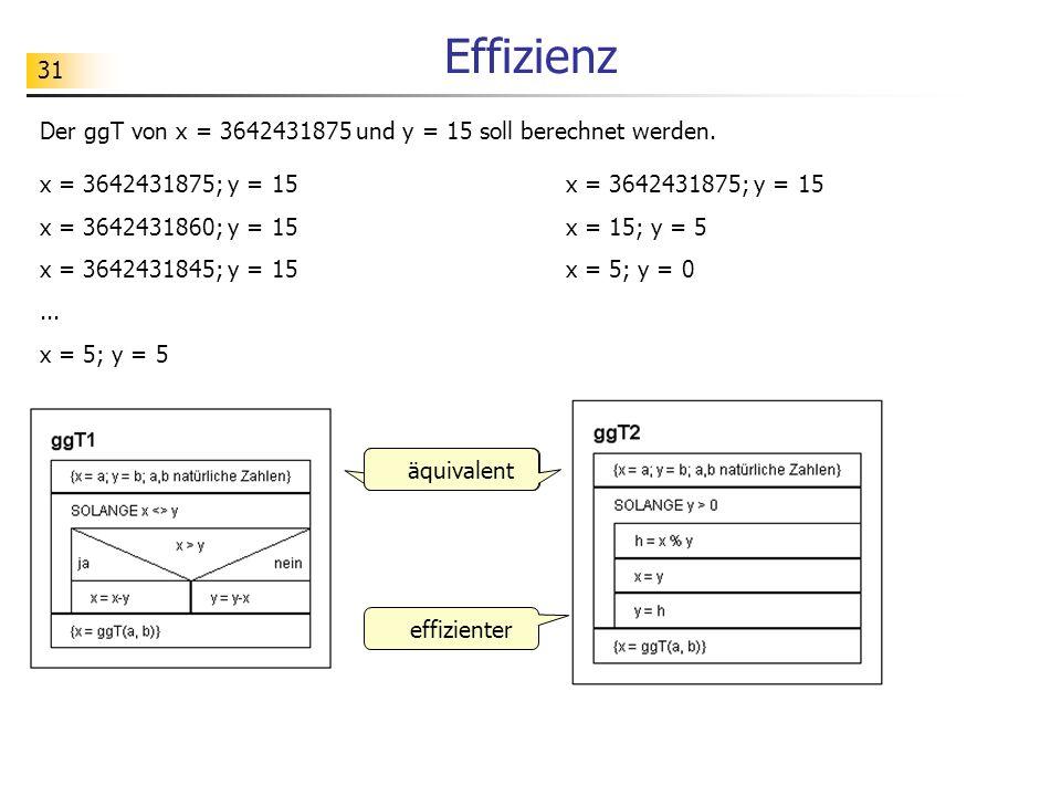 Effizienz Der ggT von x = 3642431875 und y = 15 soll berechnet werden.