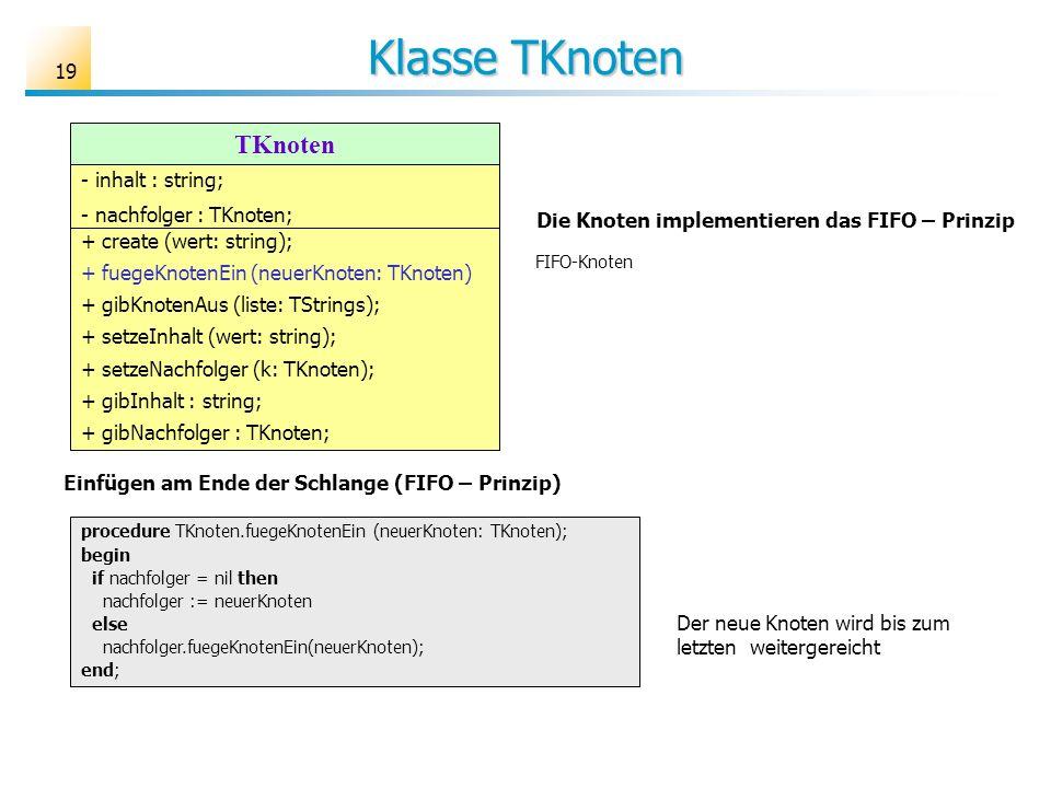 Klasse TKnoten TKnoten - inhalt : string; - nachfolger : TKnoten;