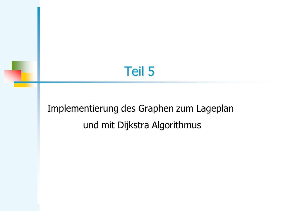 Implementierung des Graphen zum Lageplan und mit Dijkstra Algorithmus