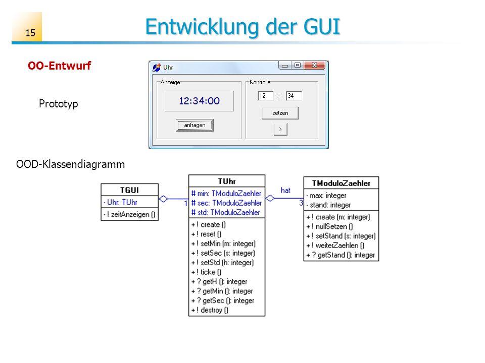 Entwicklung der GUI OO-Entwurf Prototyp OOD-Klassendiagramm