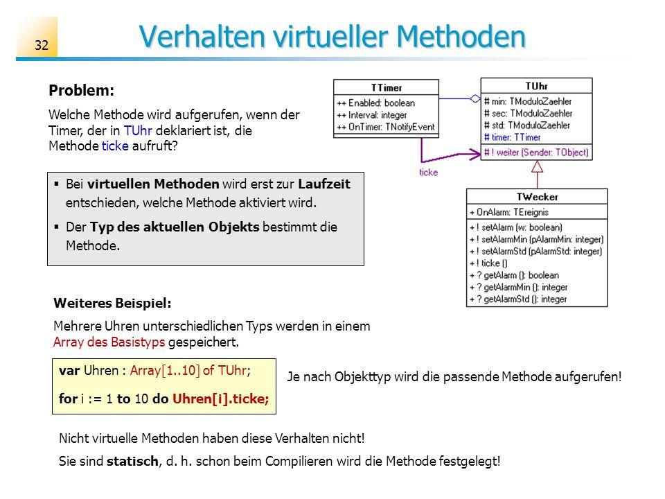 Verhalten virtueller Methoden