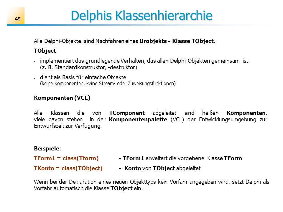 Delphis Klassenhierarchie