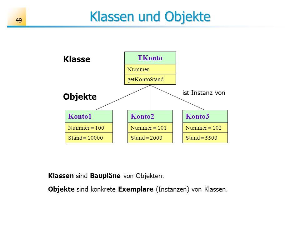 Klassen und Objekte Klasse Objekte TKonto Konto1 Konto2 Konto3