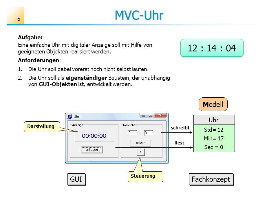 MVC-Uhr 12 : 14 : 04 GUI Modell Fachkonzept Uhr Aufgabe: