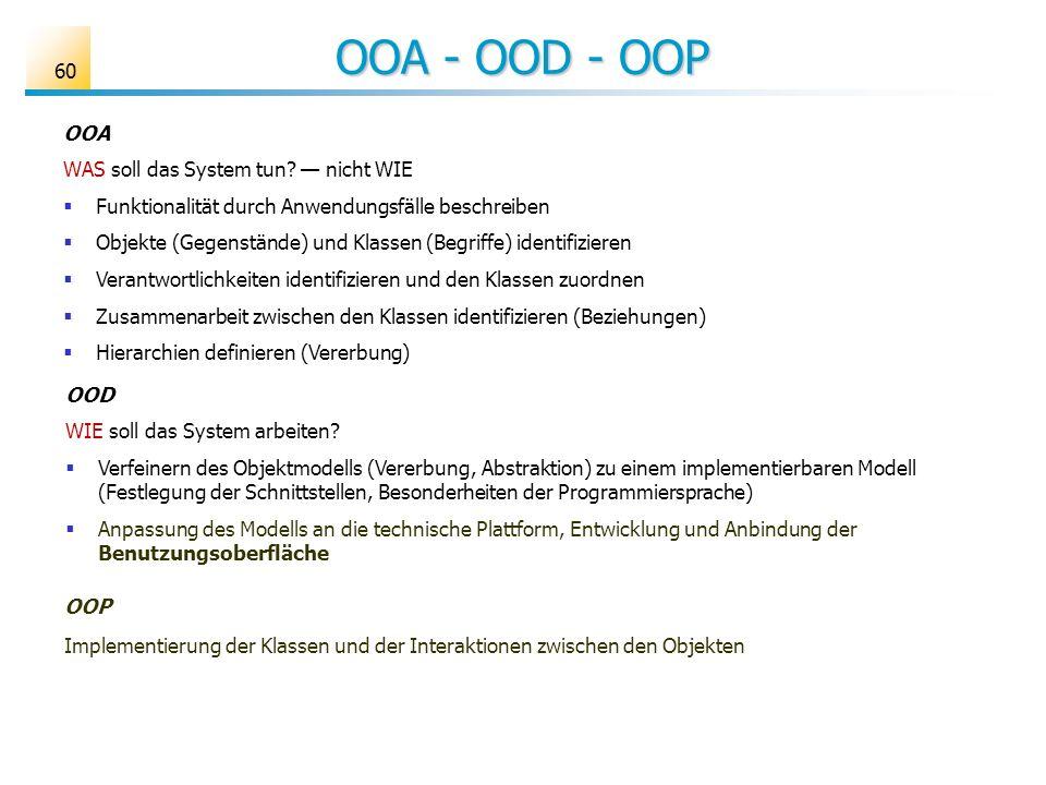 OOA - OOD - OOP OOA WAS soll das System tun — nicht WIE