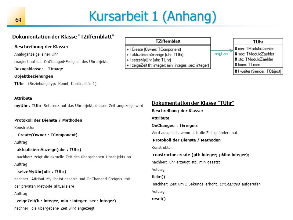 Kursarbeit 1 (Anhang) Dokumentation der Klasse TZiffernblatt