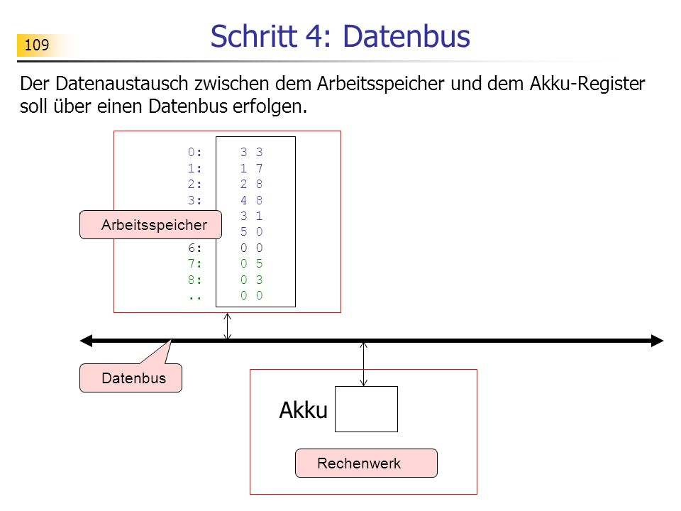 Schritt 4: Datenbus Akku