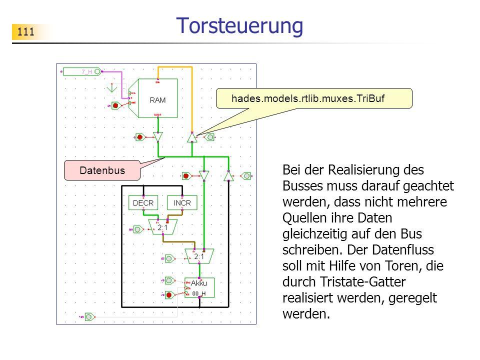Torsteuerung hades.models.rtlib.muxes.TriBuf. Datenbus.