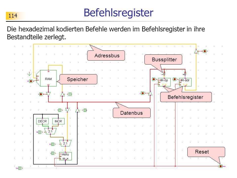 Befehlsregister Die hexadezimal kodierten Befehle werden im Befehlsregister in ihre Bestandteile zerlegt.