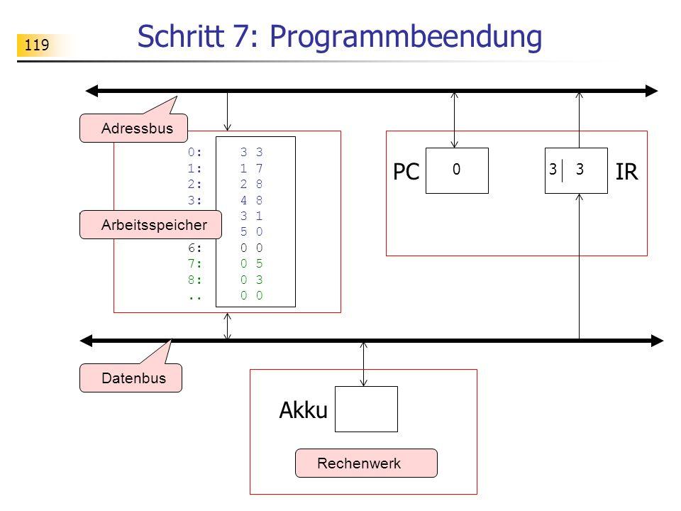 Schritt 7: Programmbeendung