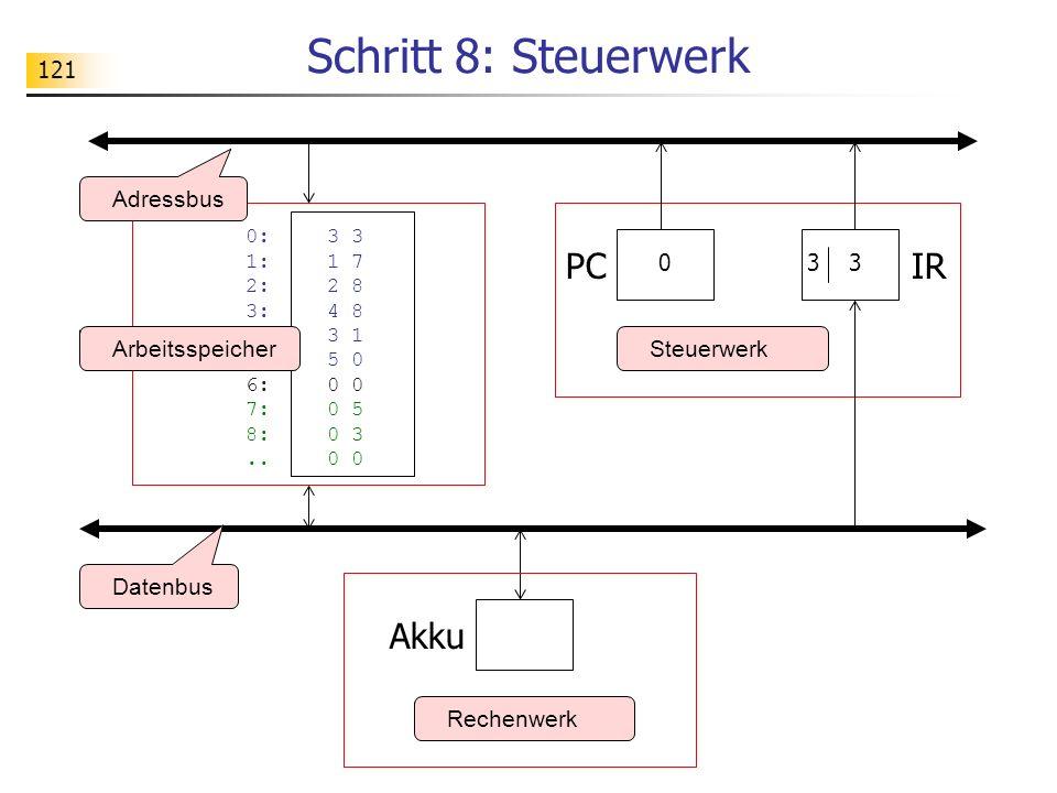 Schritt 8: Steuerwerk PC IR Akku Adressbus 3 3 Arbeitsspeicher