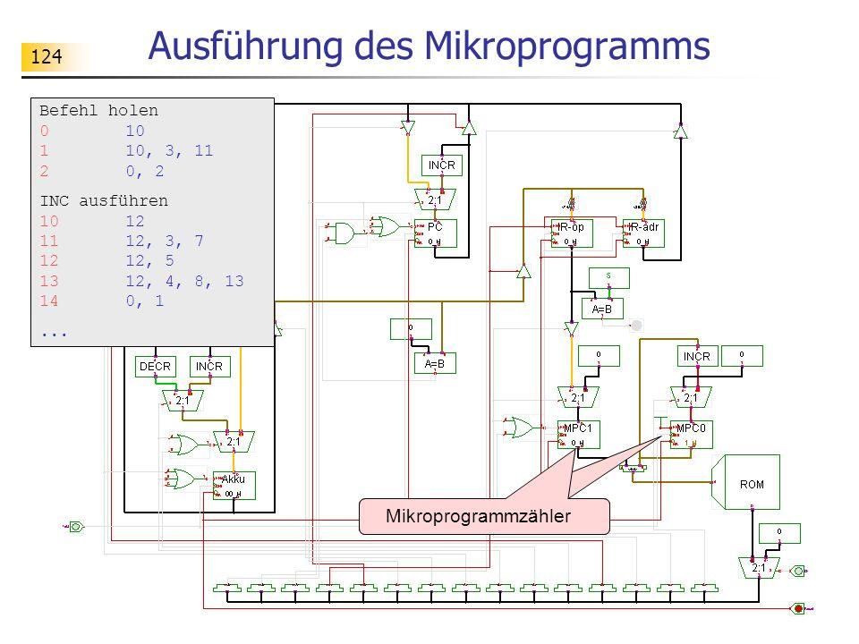 Ausführung des Mikroprogramms