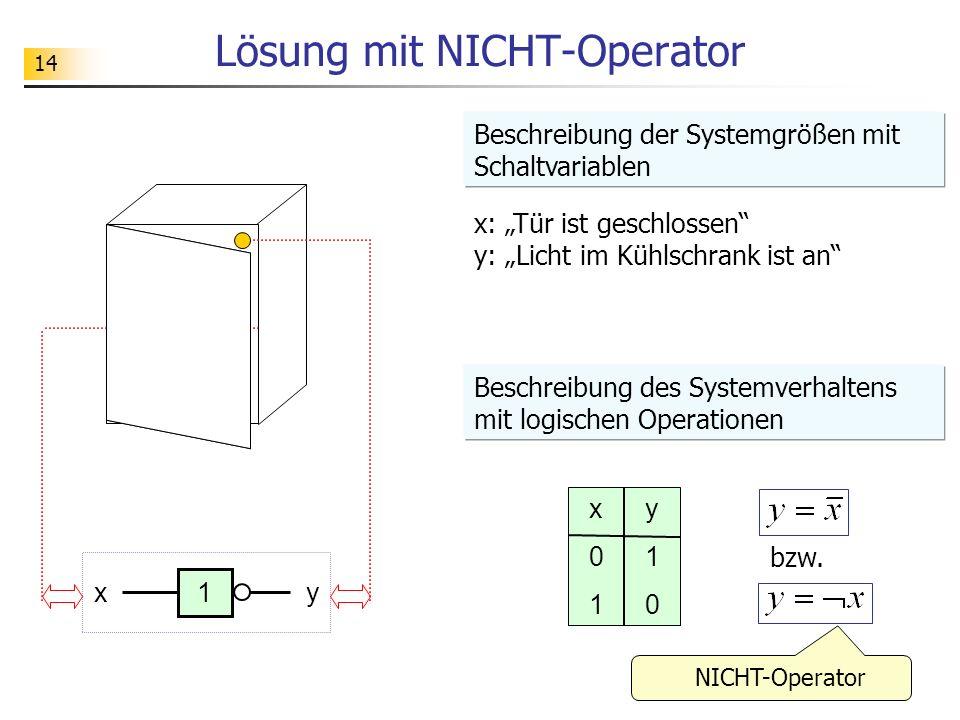 Lösung mit NICHT-Operator