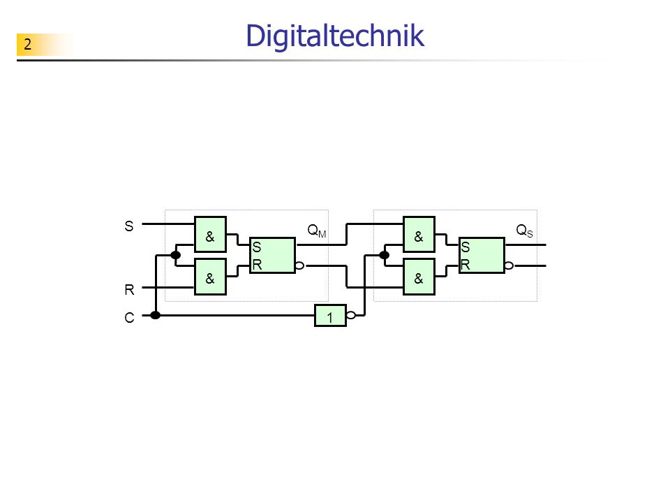 Digitaltechnik S R & C 1 QS QM