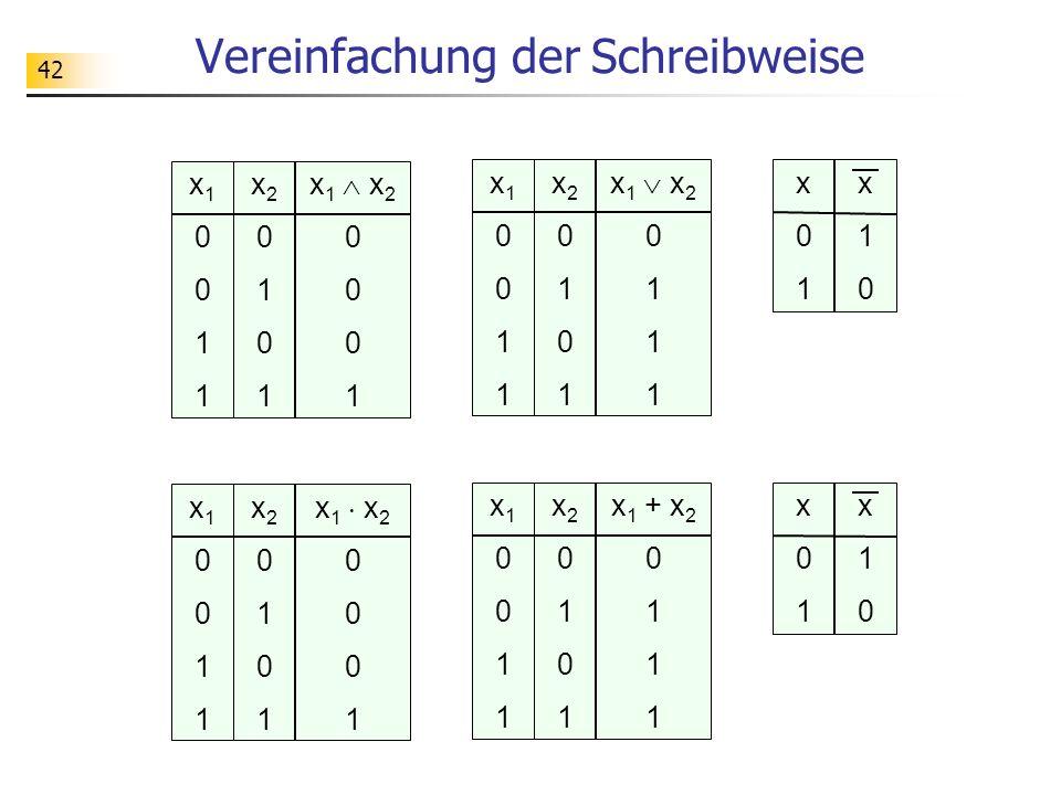 Vereinfachung der Schreibweise