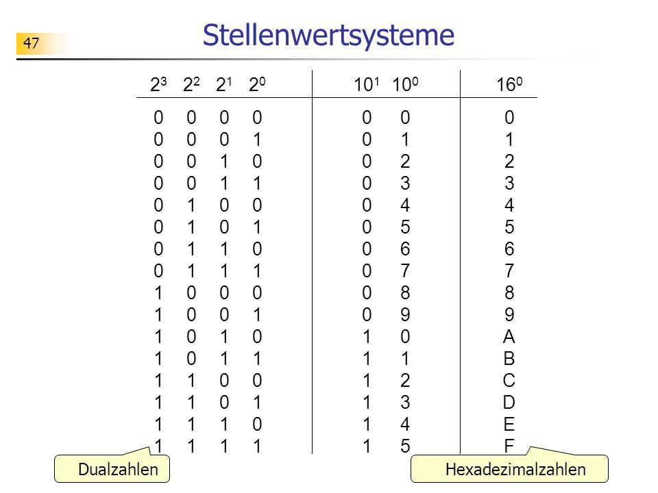 Stellenwertsysteme 23. 0 0 0 0 0 0 0 0 1 1 1 1 1 1 1 1. 22. 0 0 0 0 1 1 1 1 0 0 0 0 1 1 1 1. 21.