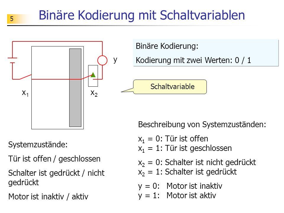 Binäre Kodierung mit Schaltvariablen