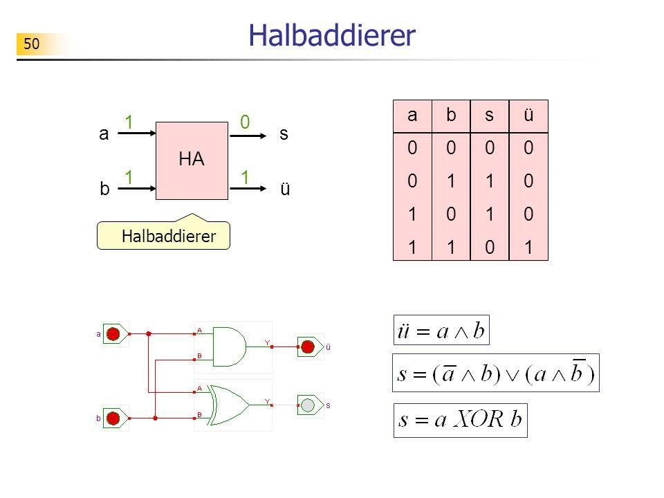 Halbaddierer a 1 b 1 s 1 ü 1 1 a s HA 1 1 b ü Halbaddierer