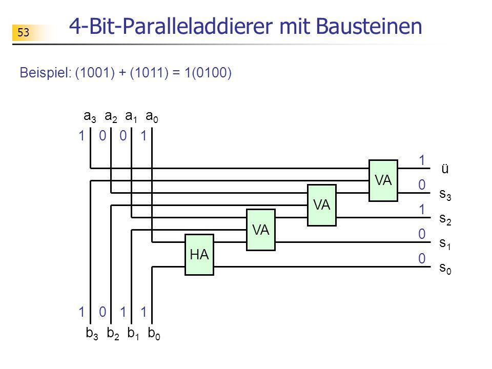 4-Bit-Paralleladdierer mit Bausteinen