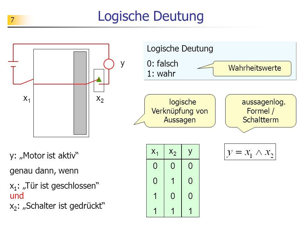 Logische Deutung Logische Deutung 0: falsch 1: wahr y x1 x2 x1 1 x2 1