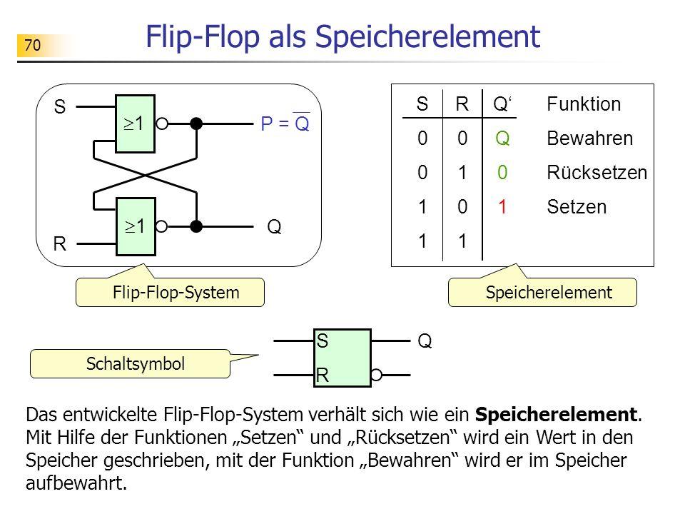 Flip-Flop als Speicherelement