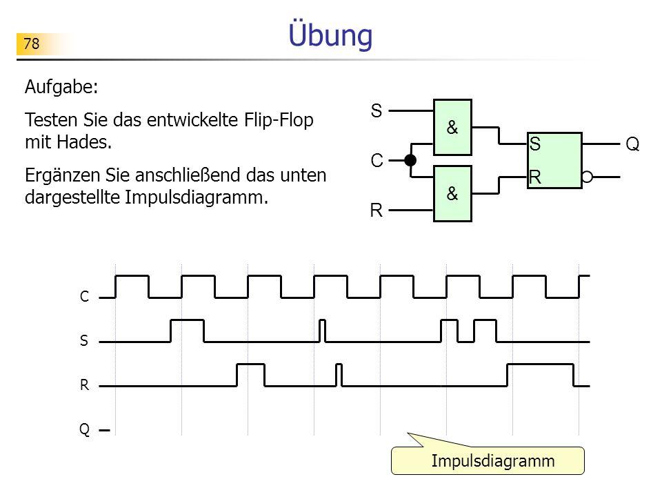 Übung Aufgabe: Testen Sie das entwickelte Flip-Flop mit Hades.