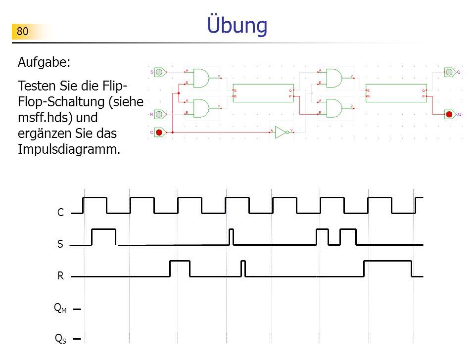 Übung Aufgabe: Testen Sie die Flip-Flop-Schaltung (siehe msff.hds) und ergänzen Sie das Impulsdiagramm.