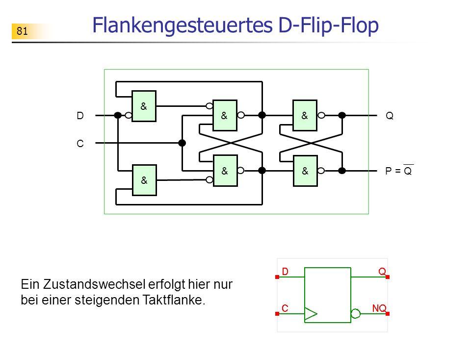 Flankengesteuertes D-Flip-Flop