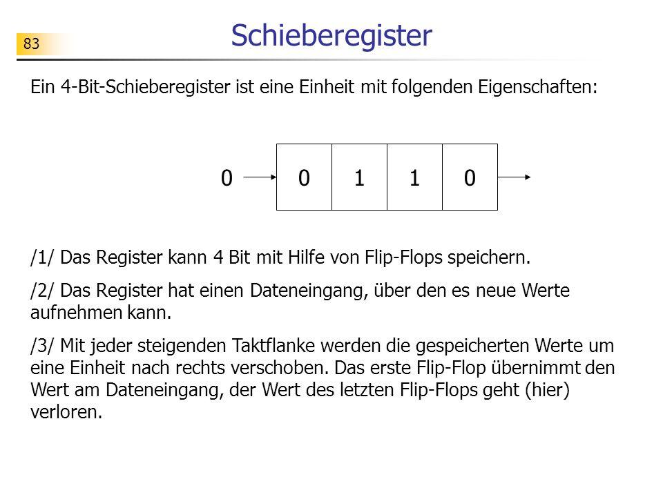 Schieberegister Ein 4-Bit-Schieberegister ist eine Einheit mit folgenden Eigenschaften: 1. 1.