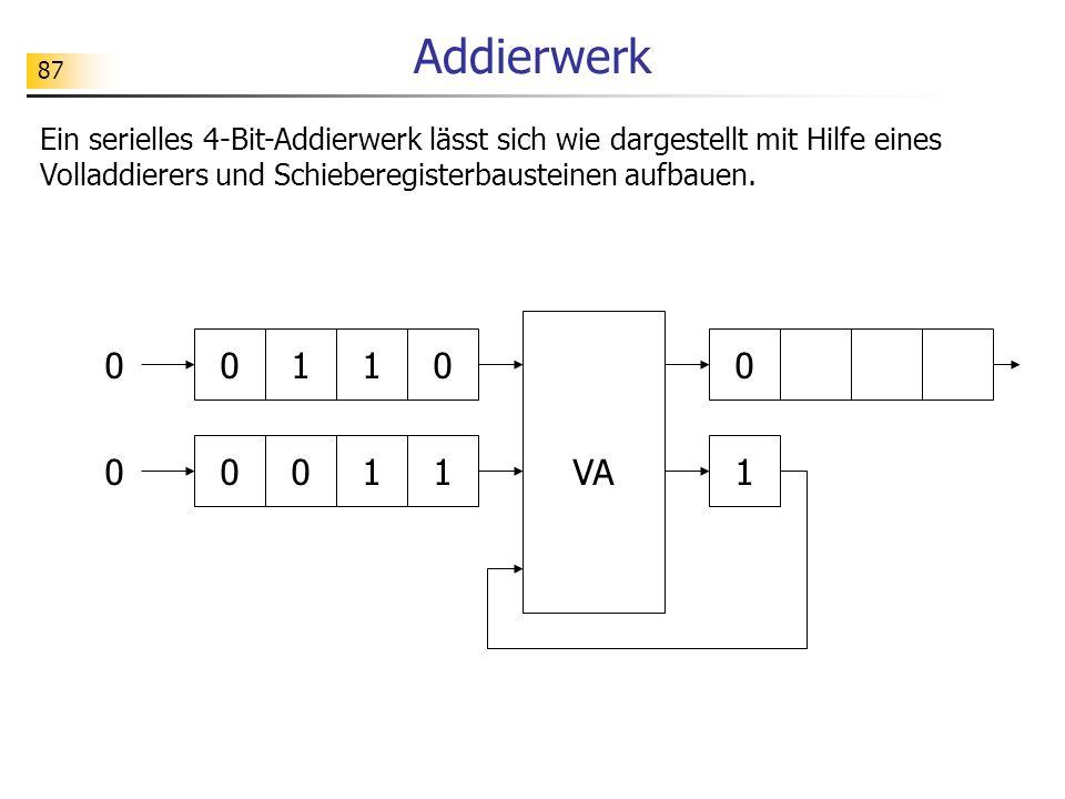 Addierwerk Ein serielles 4-Bit-Addierwerk lässt sich wie dargestellt mit Hilfe eines Volladdierers und Schieberegisterbausteinen aufbauen.