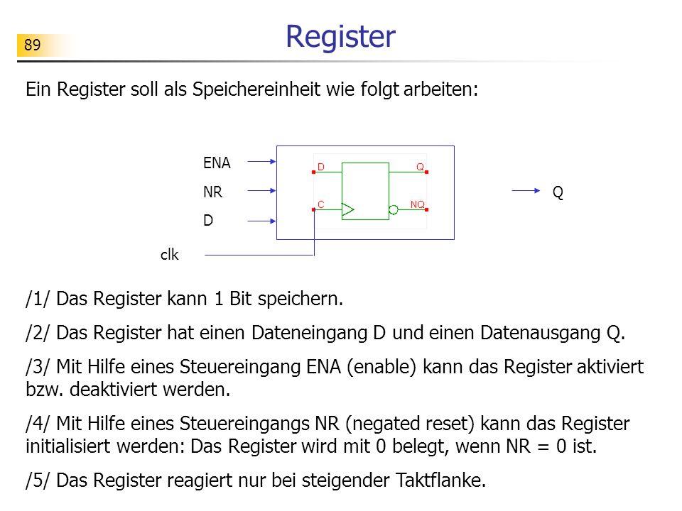Register Ein Register soll als Speichereinheit wie folgt arbeiten: