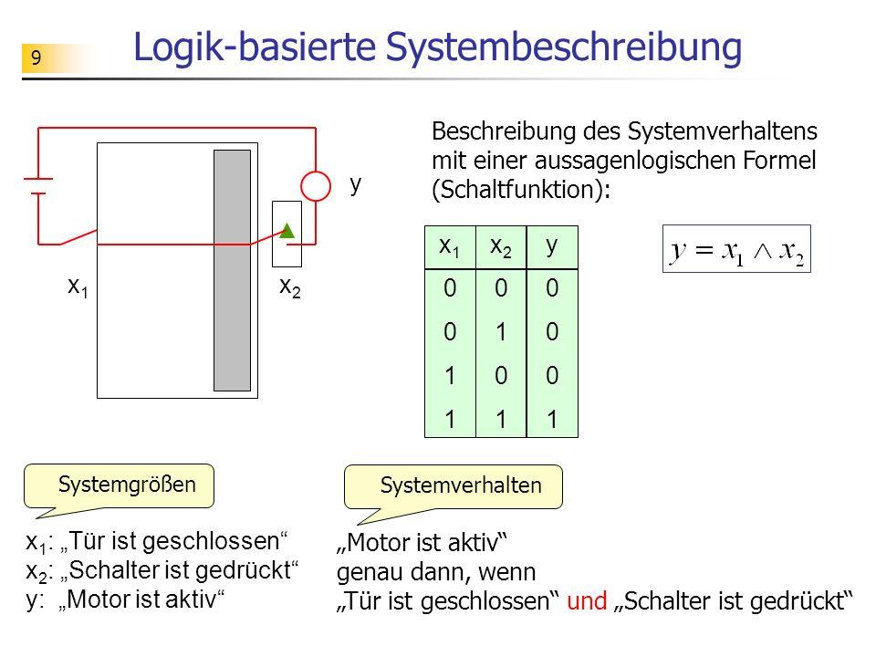 Logik-basierte Systembeschreibung
