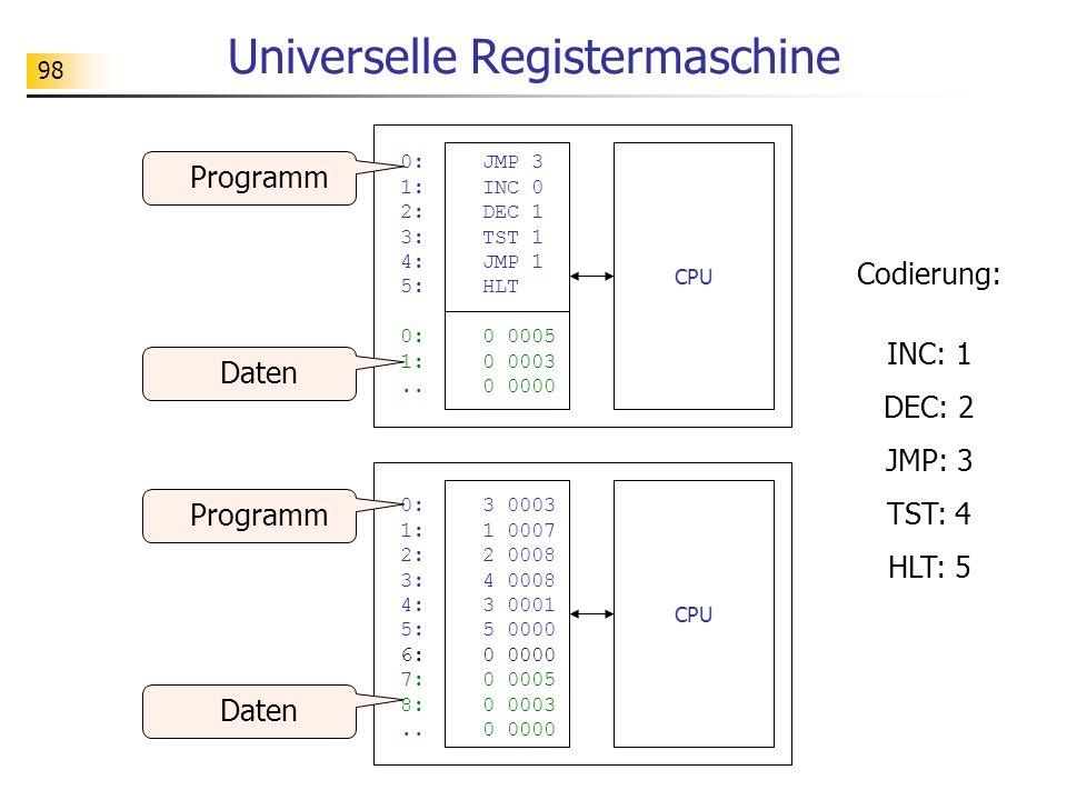 Universelle Registermaschine