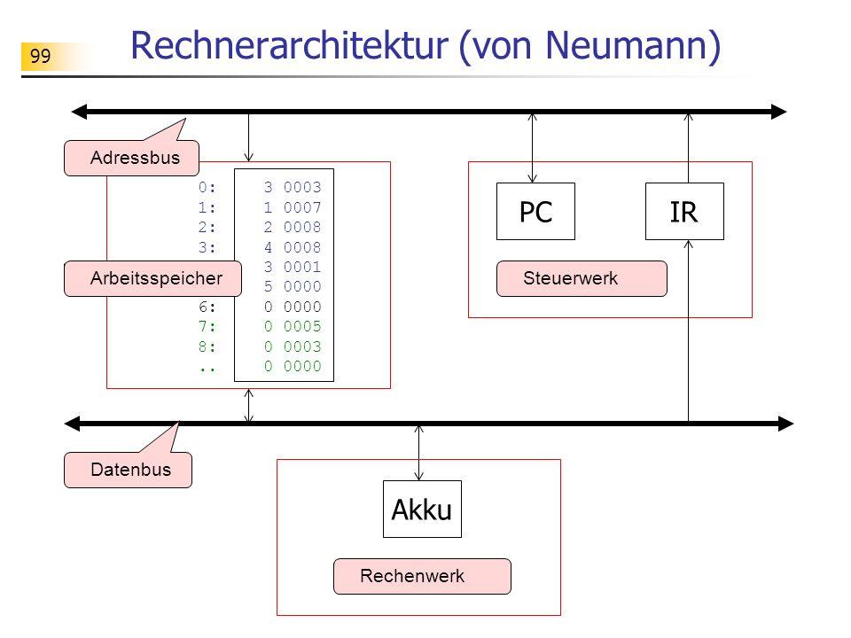 Rechnerarchitektur (von Neumann)