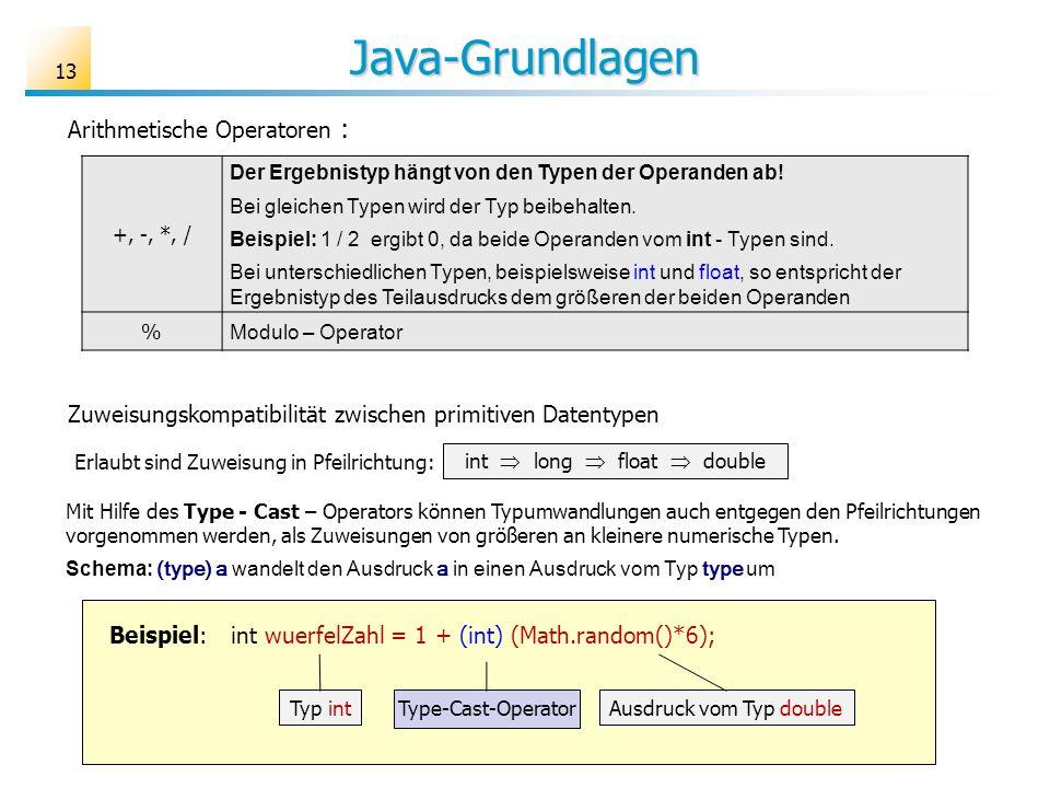 Java-Grundlagen Arithmetische Operatoren :