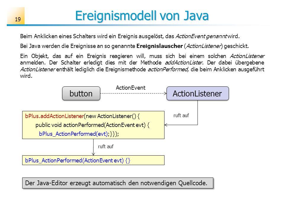 Ereignismodell von Java