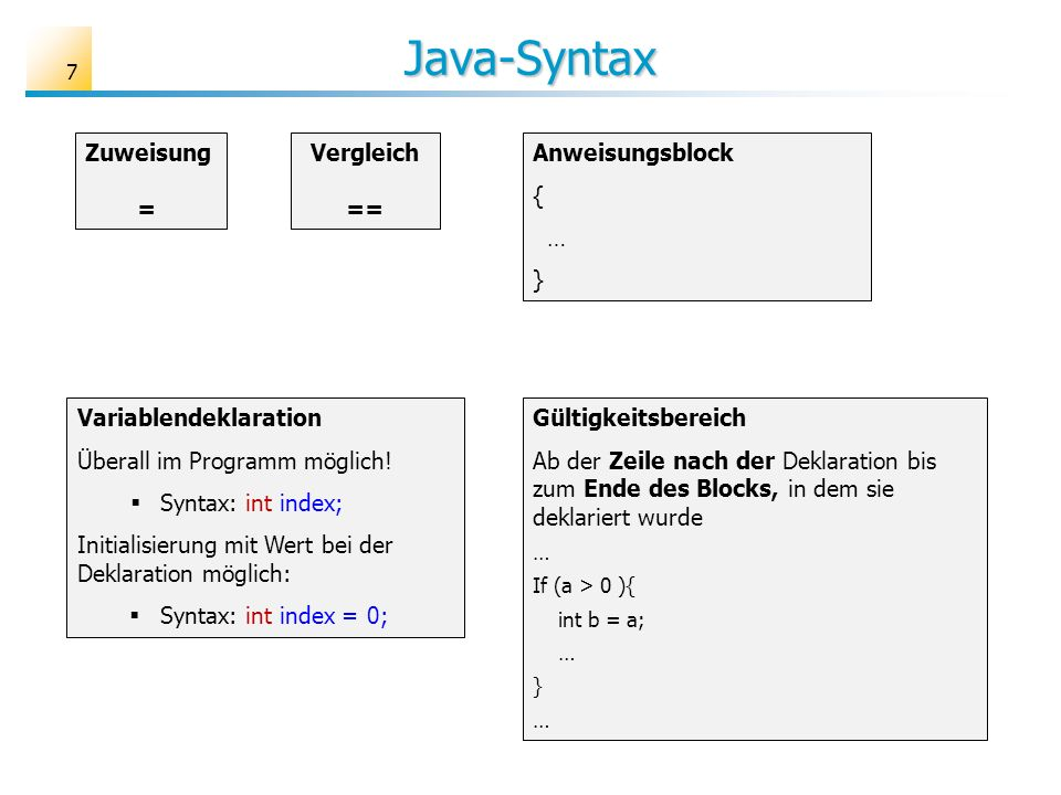 Java-Syntax Zuweisung = Vergleich == Anweisungsblock { … }