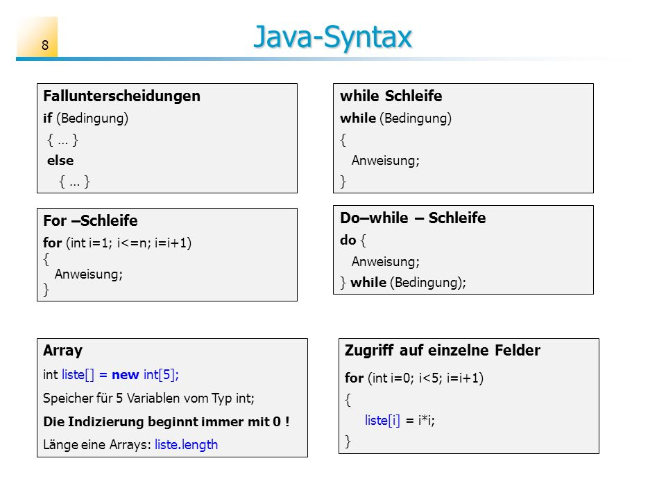Java-Syntax Fallunterscheidungen while Schleife For –Schleife