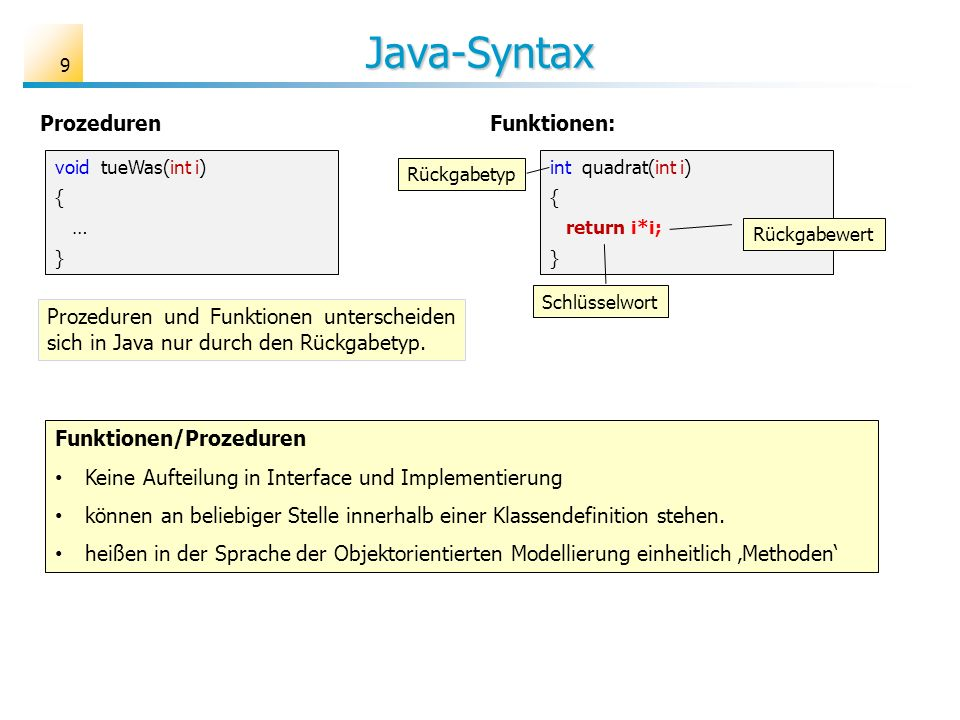 Java-Syntax Prozeduren Funktionen: