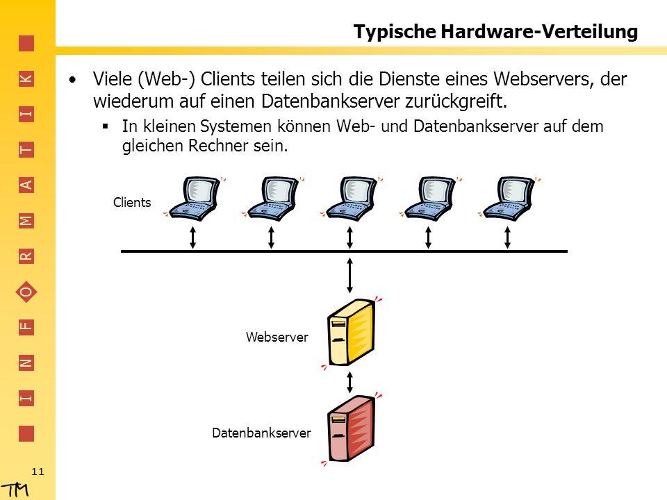 Typische Hardware-Verteilung