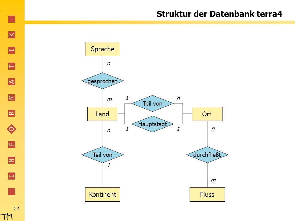Struktur der Datenbank terra4