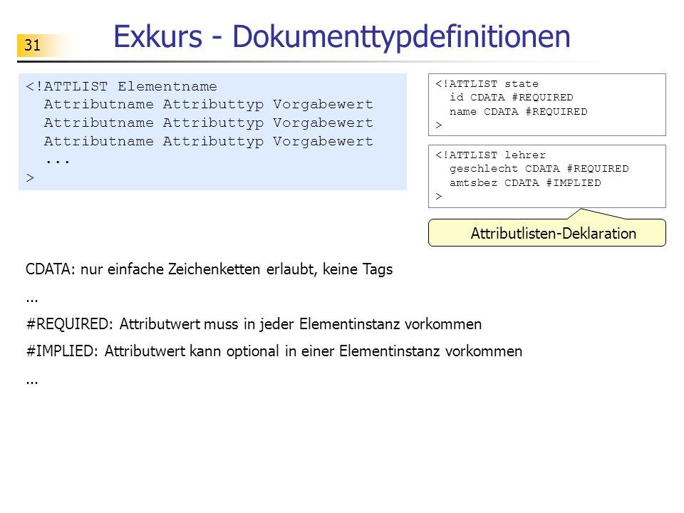 Exkurs - Dokumenttypdefinitionen