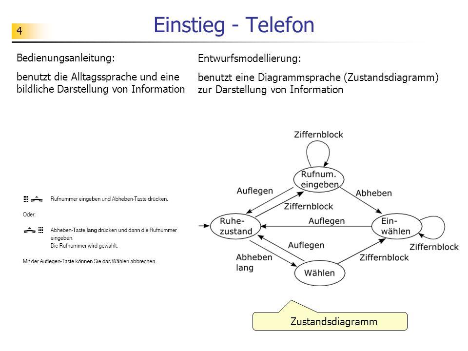 Einstieg - Telefon Bedienungsanleitung: Entwurfsmodellierung: