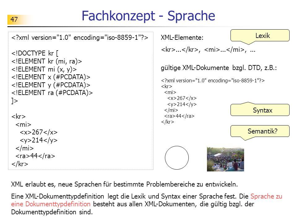 Fachkonzept - Sprache Lexik