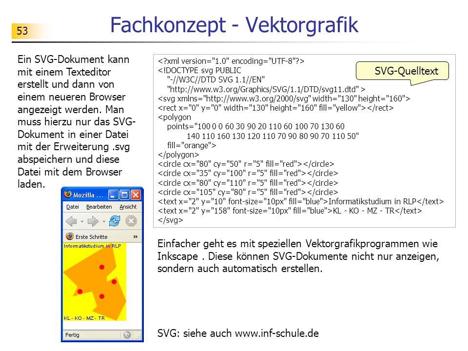 Fachkonzept - Vektorgrafik