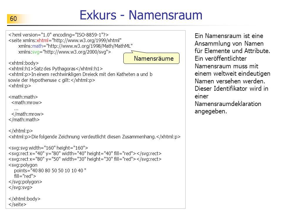 Exkurs - Namensraum < xml version= 1.0 encoding= ISO-8859-1 > <seite xmlns:xhtml= http://www.w3.org/1999/xhtml