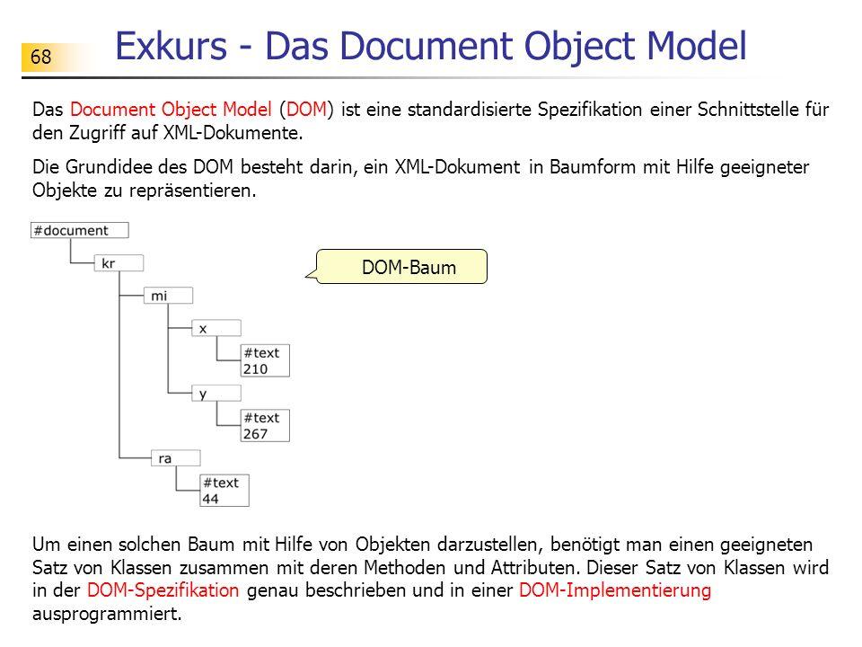 Exkurs - Das Document Object Model
