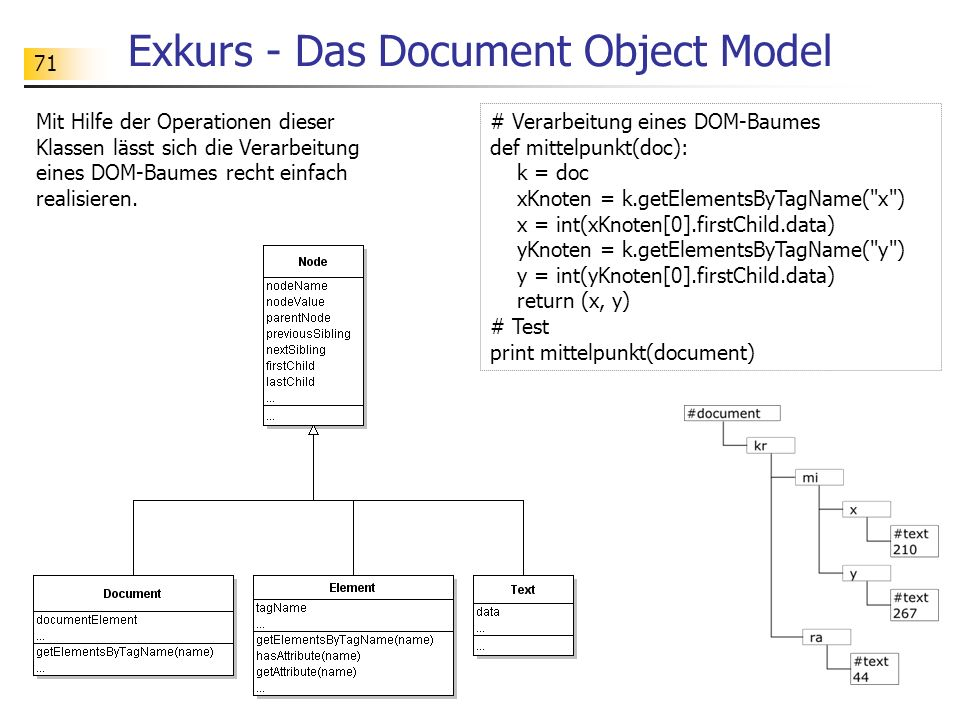 Exkurs - Das Document Object Model