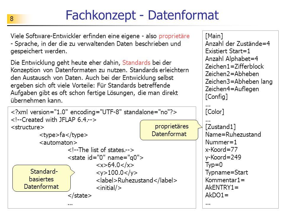 Fachkonzept - Datenformat