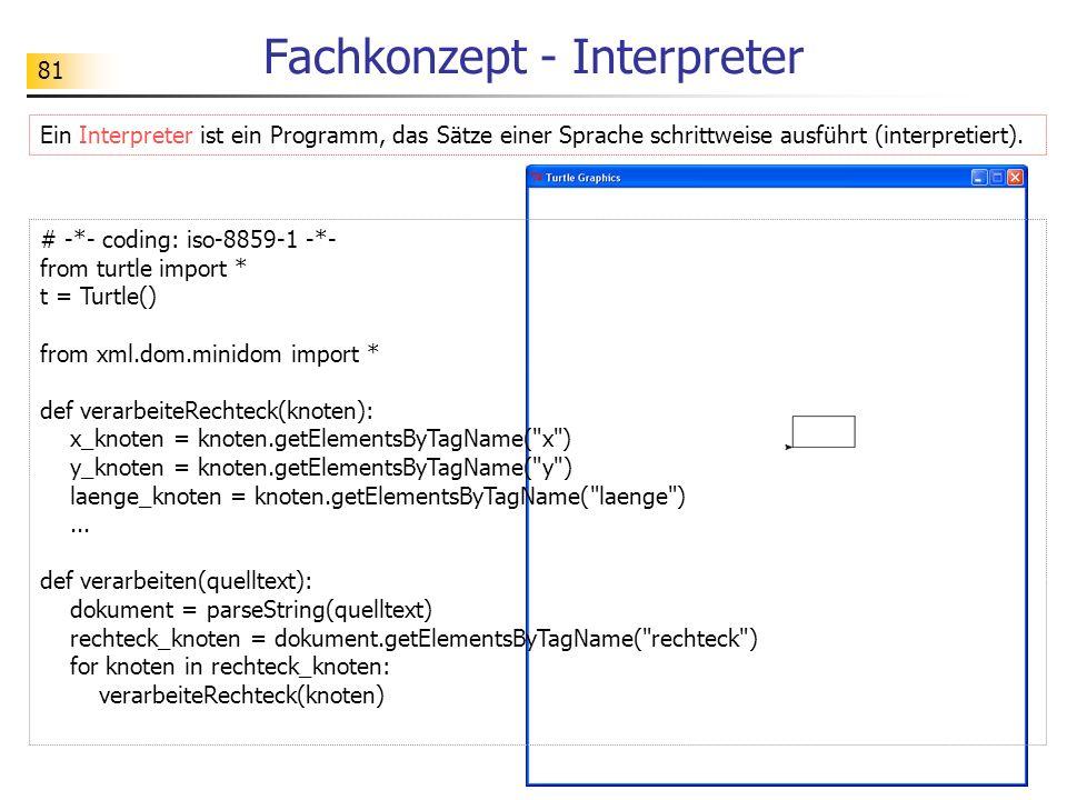 Fachkonzept - Interpreter